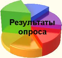 [Изображение: opros4.png]